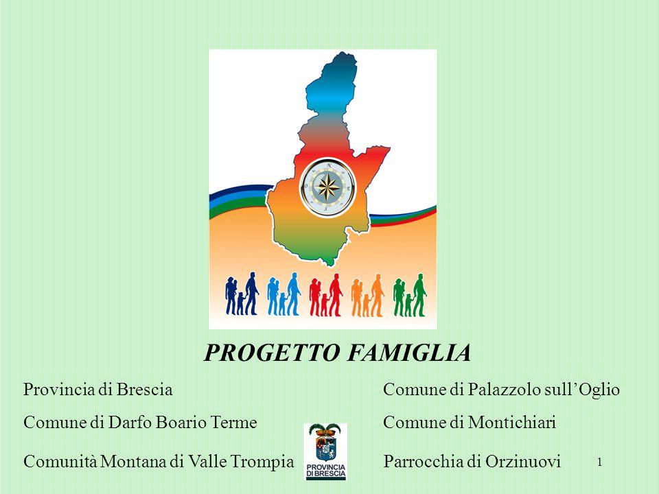 PROGETTO FAMIGLIA Provincia di Brescia Comune di Palazzolo sull'Oglio