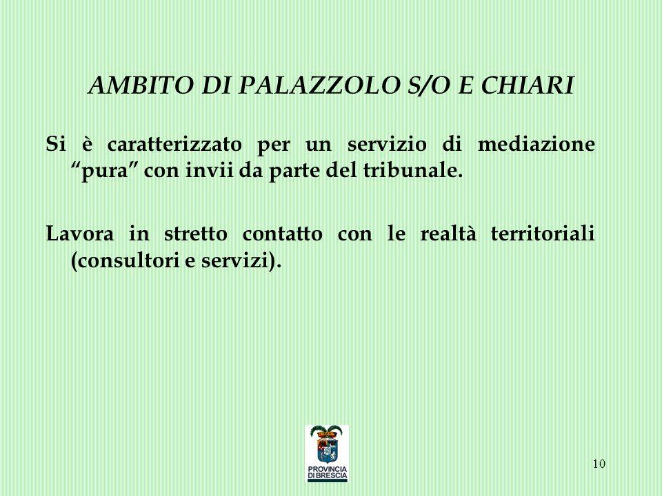 AMBITO DI PALAZZOLO S/O E CHIARI