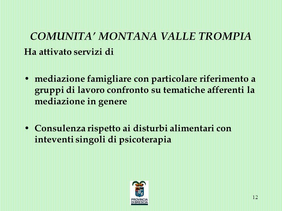 COMUNITA' MONTANA VALLE TROMPIA