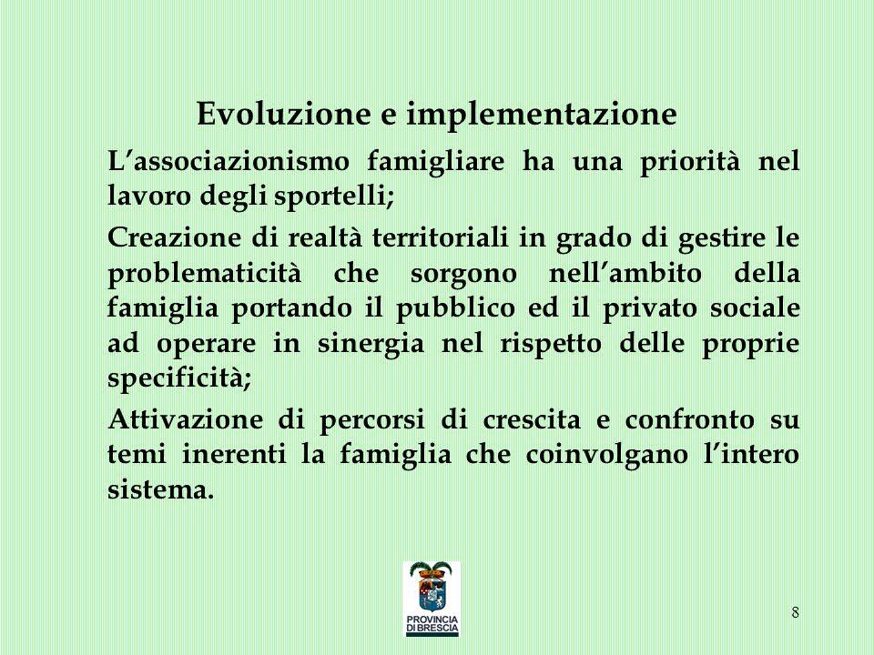 Evoluzione e implementazione