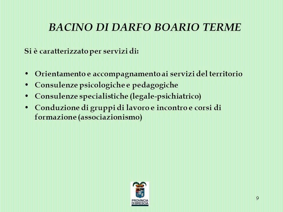 BACINO DI DARFO BOARIO TERME