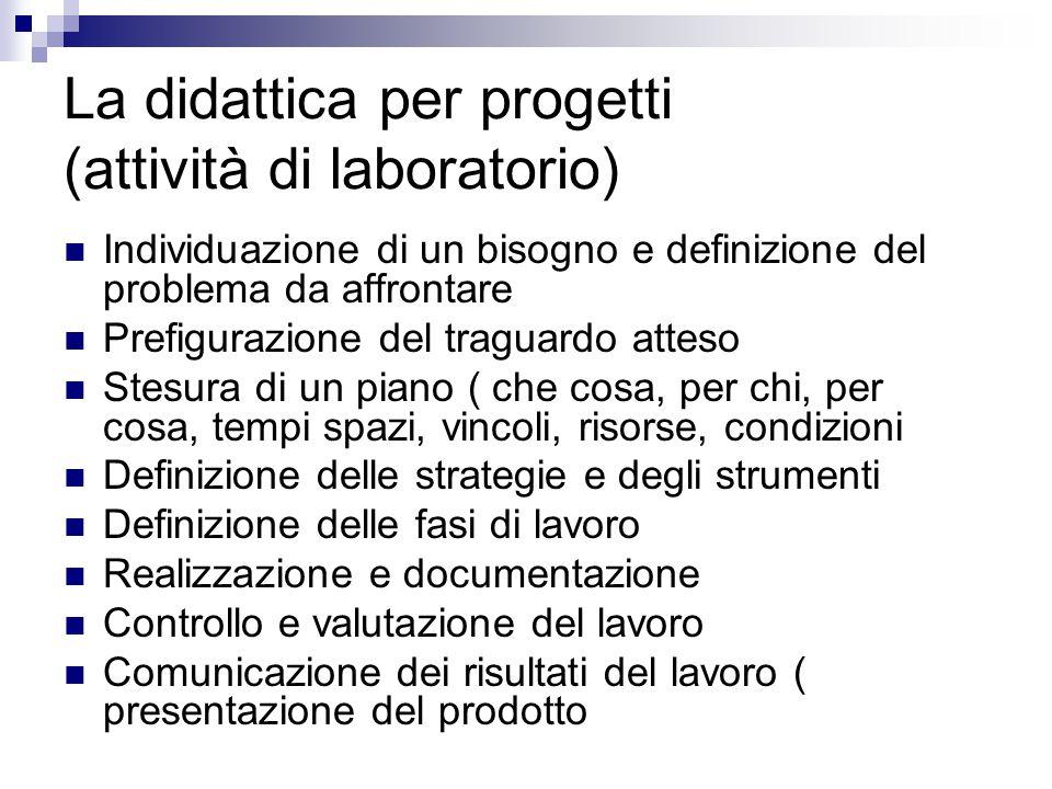 La didattica per progetti (attività di laboratorio)