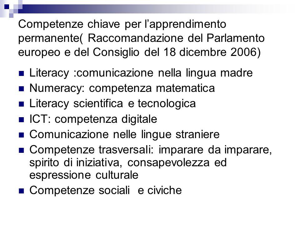 Competenze chiave per l'apprendimento permanente( Raccomandazione del Parlamento europeo e del Consiglio del 18 dicembre 2006)