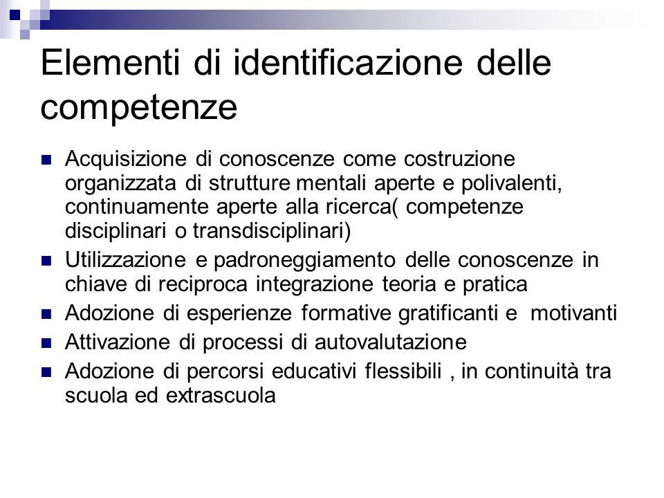 Elementi di identificazione delle competenze