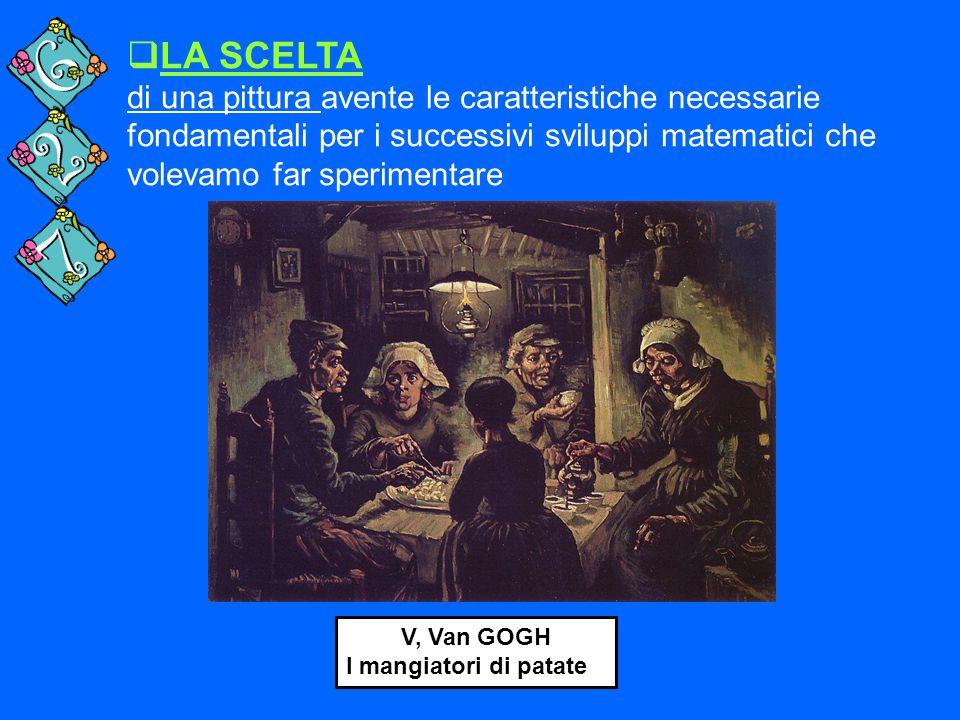 LA SCELTA di una pittura avente le caratteristiche necessarie fondamentali per i successivi sviluppi matematici che volevamo far sperimentare.
