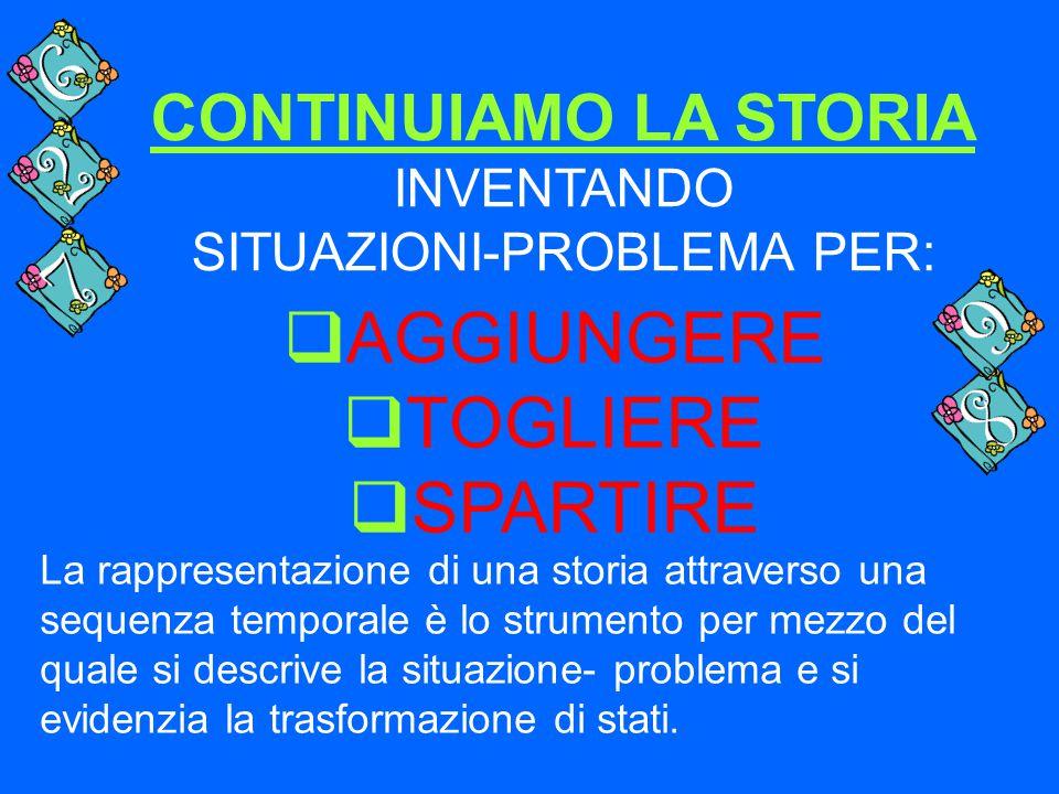 SITUAZIONI-PROBLEMA PER: