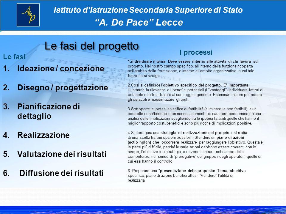 Le fasi del progetto A. De Pace Lecce