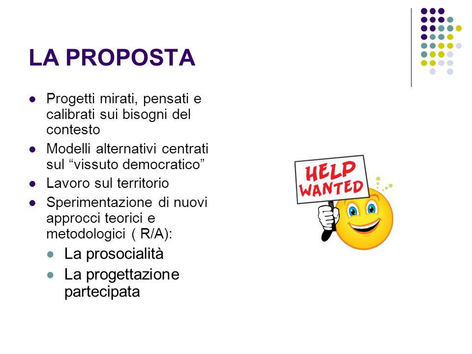 LA PROPOSTA La prosocialità La progettazione partecipata