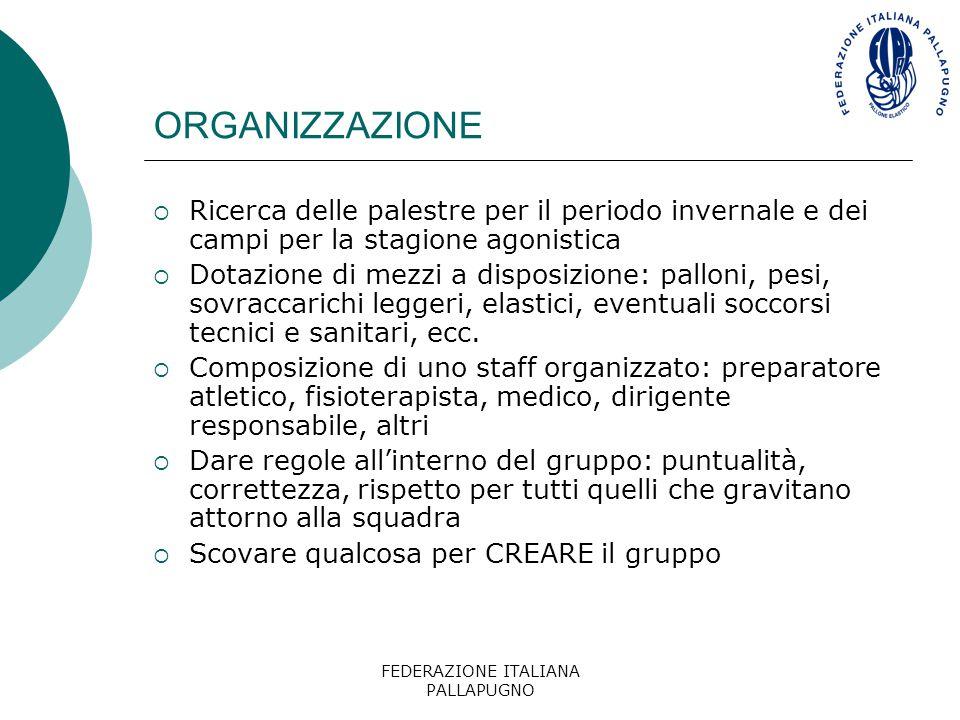 FEDERAZIONE ITALIANA PALLAPUGNO