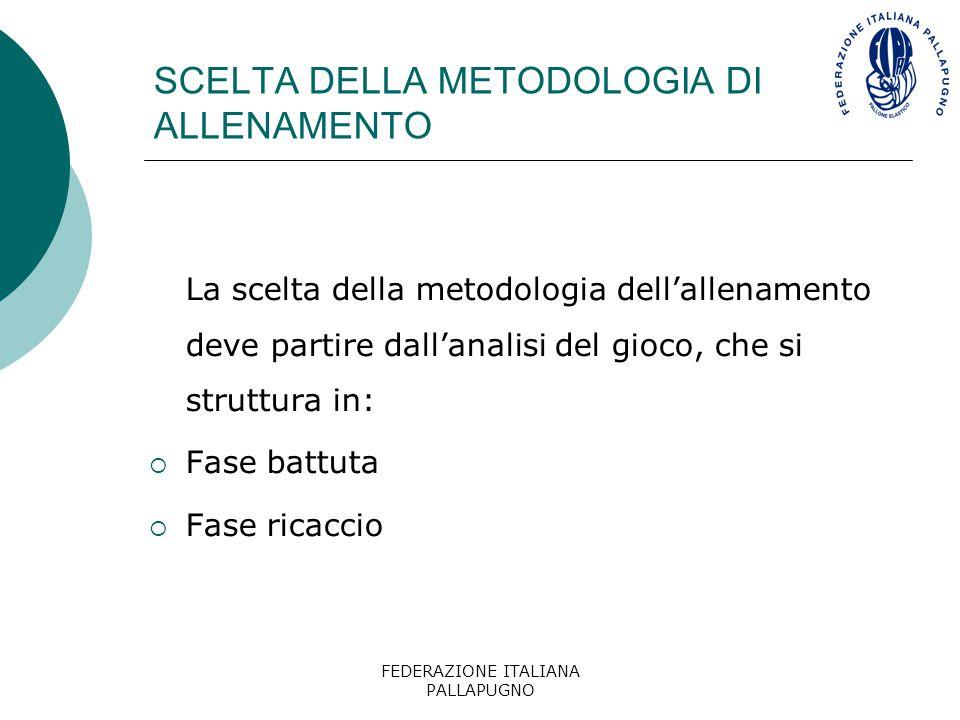 SCELTA DELLA METODOLOGIA DI ALLENAMENTO