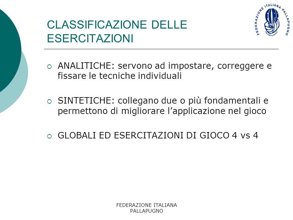 CLASSIFICAZIONE DELLE ESERCITAZIONI
