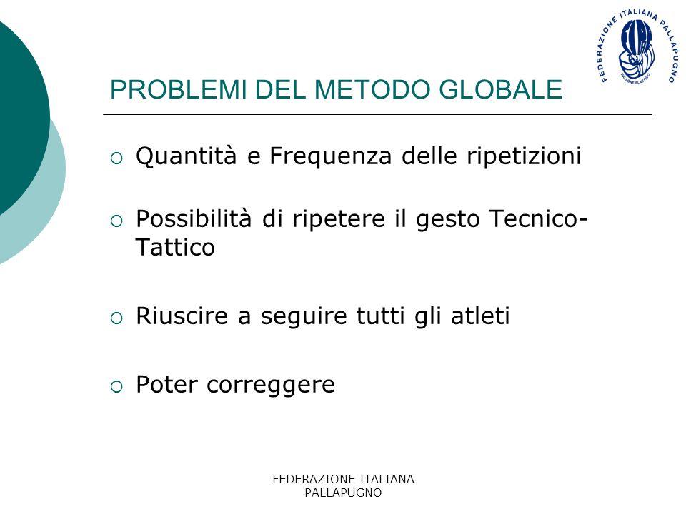 PROBLEMI DEL METODO GLOBALE