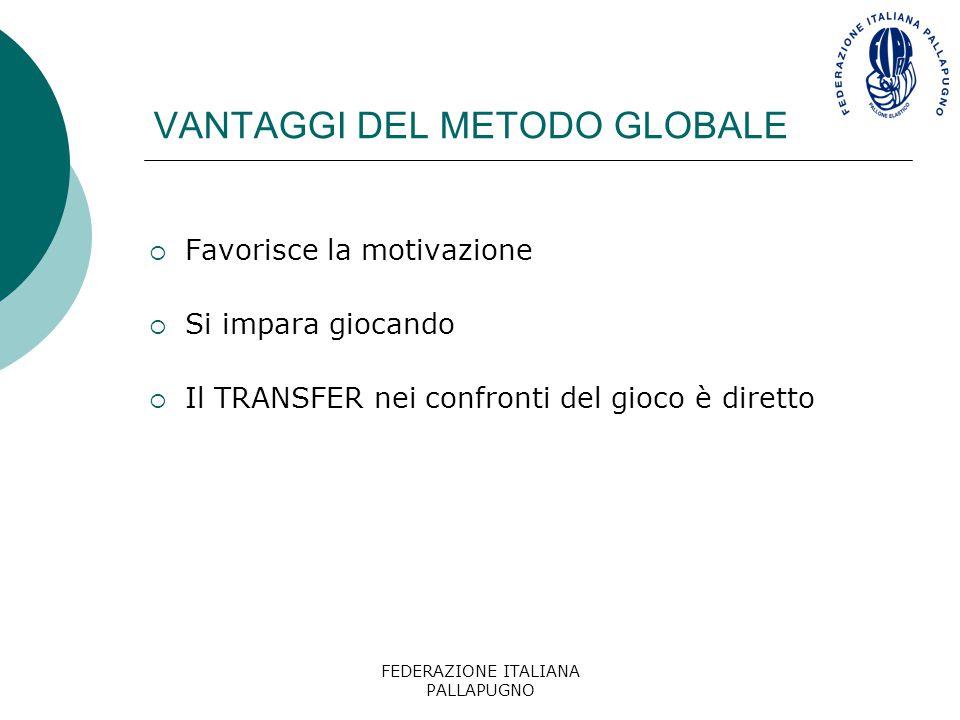 VANTAGGI DEL METODO GLOBALE