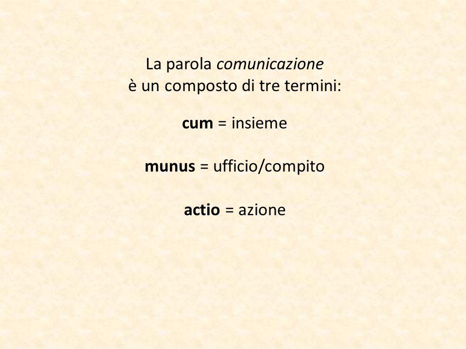 La parola comunicazione è un composto di tre termini: cum = insieme