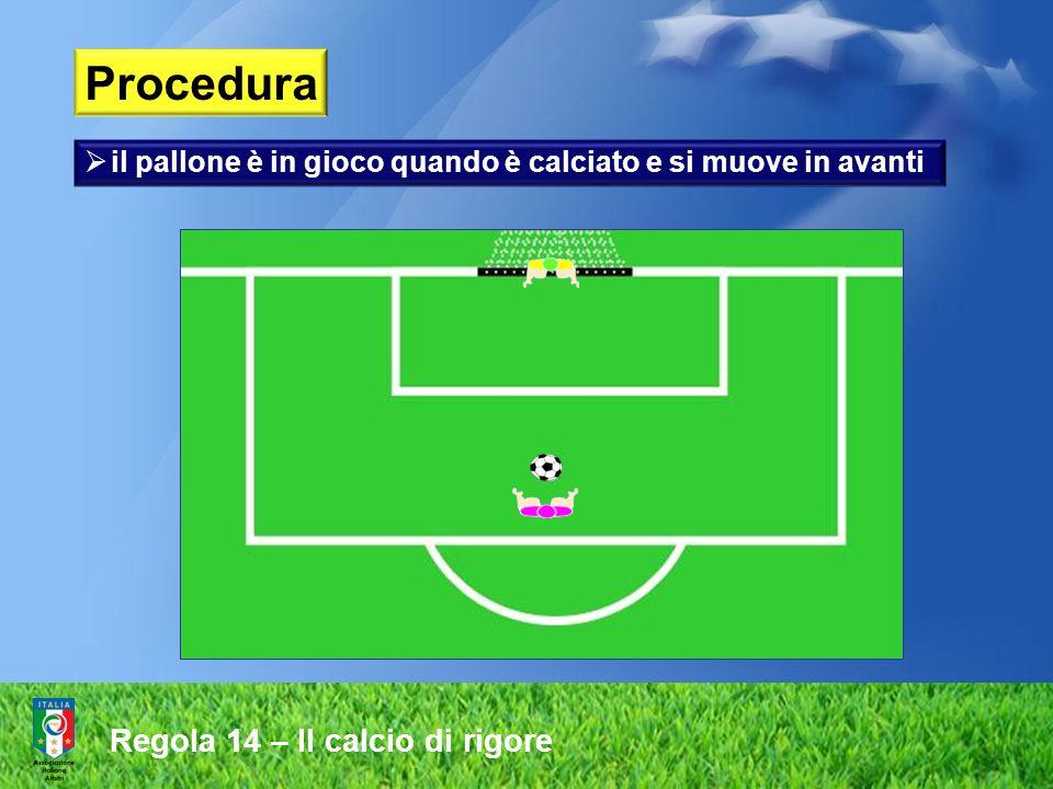 Procedura Regola 14 – Il calcio di rigore