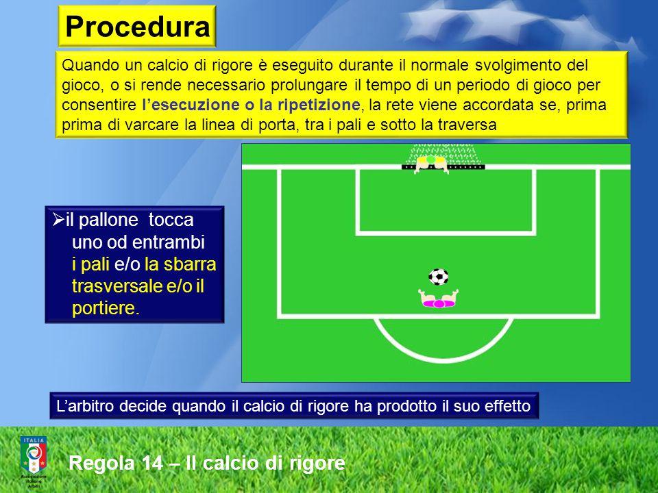 Procedura Regola 14 – Il calcio di rigore il pallone tocca