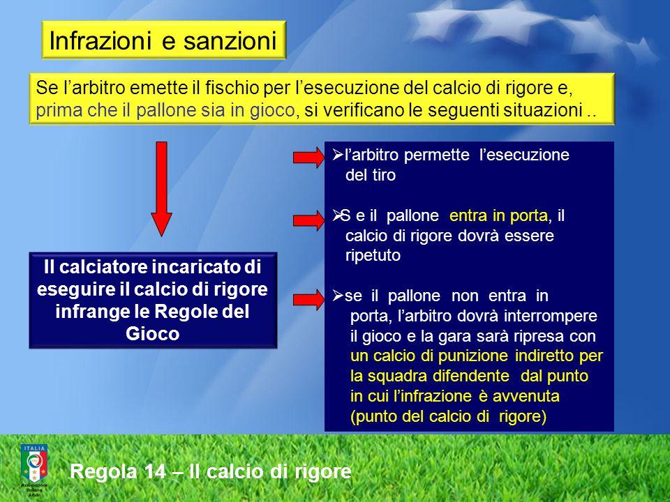 Infrazioni e sanzioni Regola 14 – Il calcio di rigore