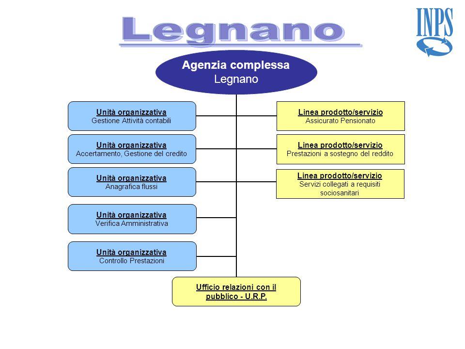 Legnano Agenzia complessa Legnano Unità organizzativa