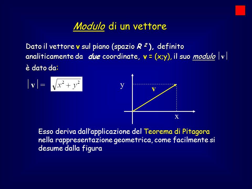 Modulo di un vettore v= y v x