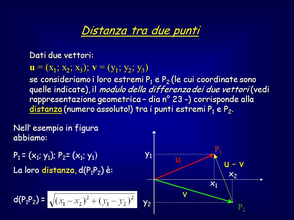 Distanza tra due punti u = (x1; x2; x3); v = (y1; y2; y3) u u - v v
