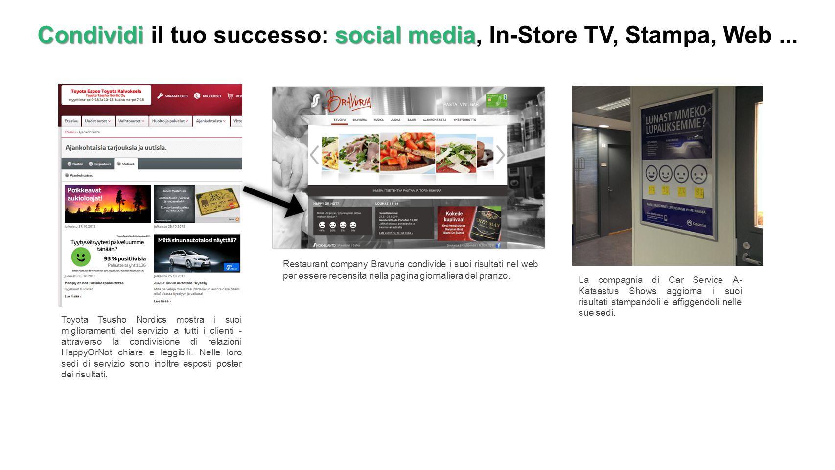 Condividi il tuo successo: social media, In-Store TV, Stampa, Web ...