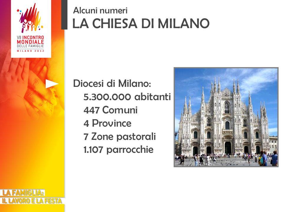 Alcuni numeriLA CHIESA DI MILANO.