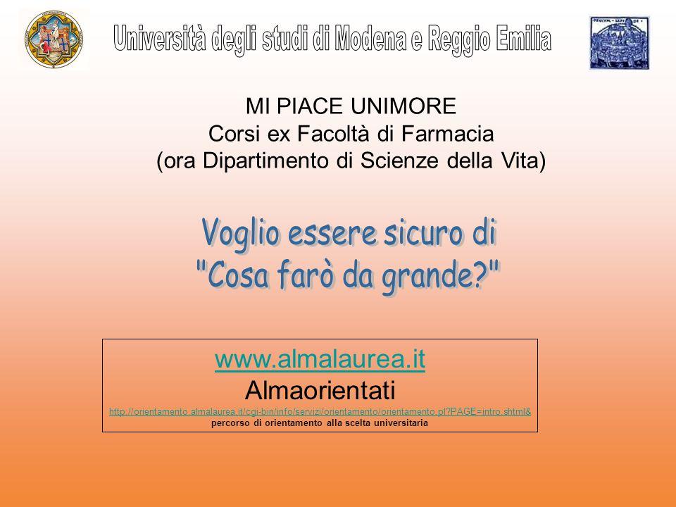 www.almalaurea.it Almaorientati MI PIACE UNIMORE