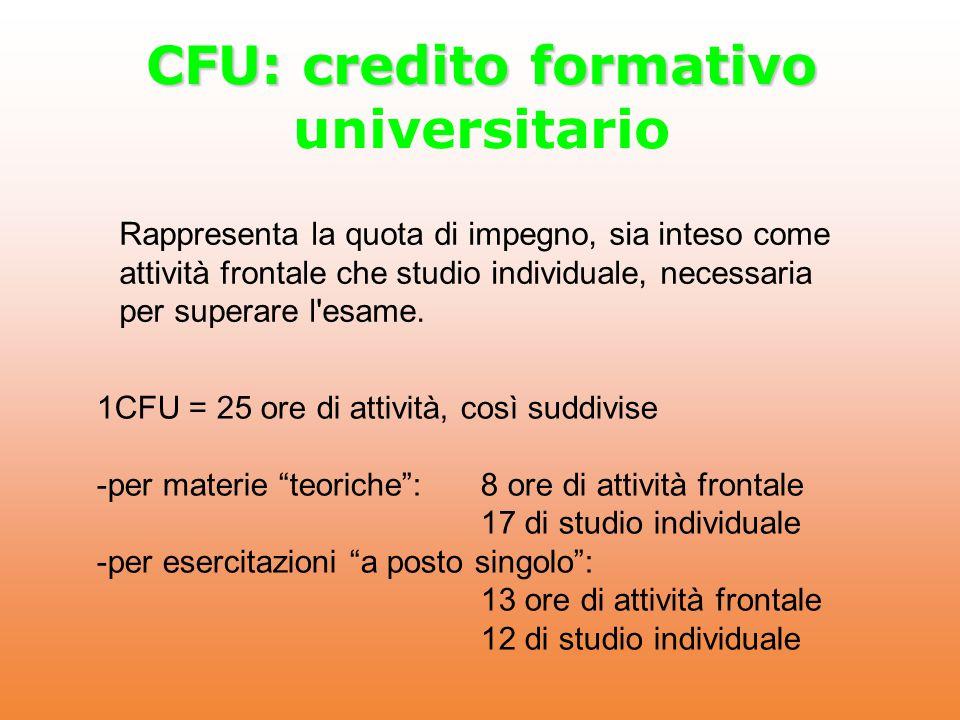 CFU: credito formativo universitario