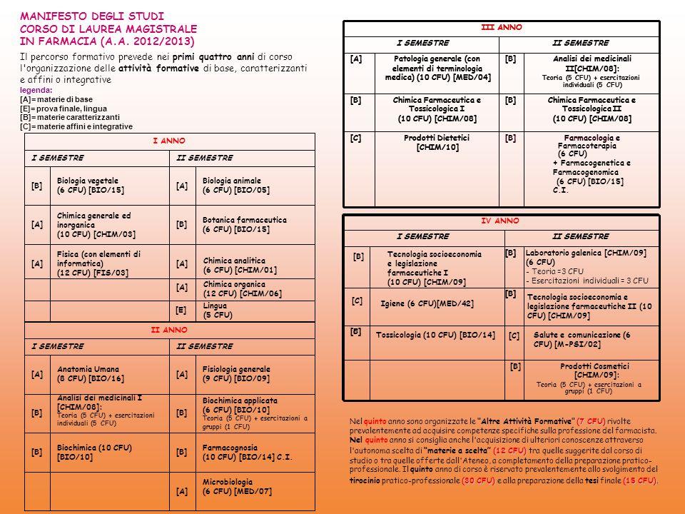 CORSO DI LAUREA MAGISTRALE IN FARMACIA (A.A. 2012/2013)