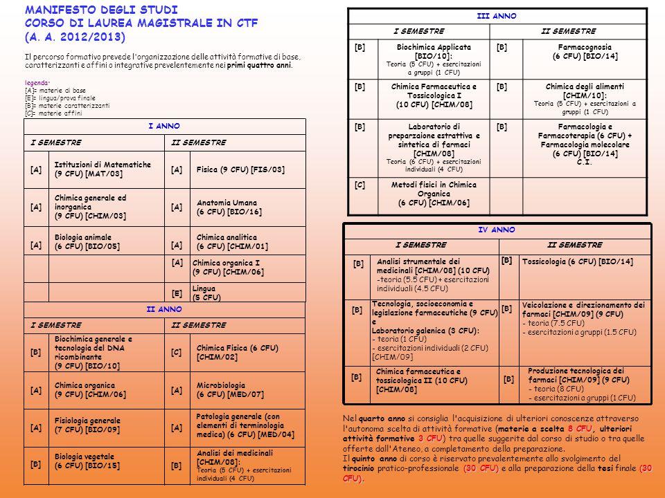 CORSO DI LAUREA MAGISTRALE IN CTF (A. A. 2012/2013)