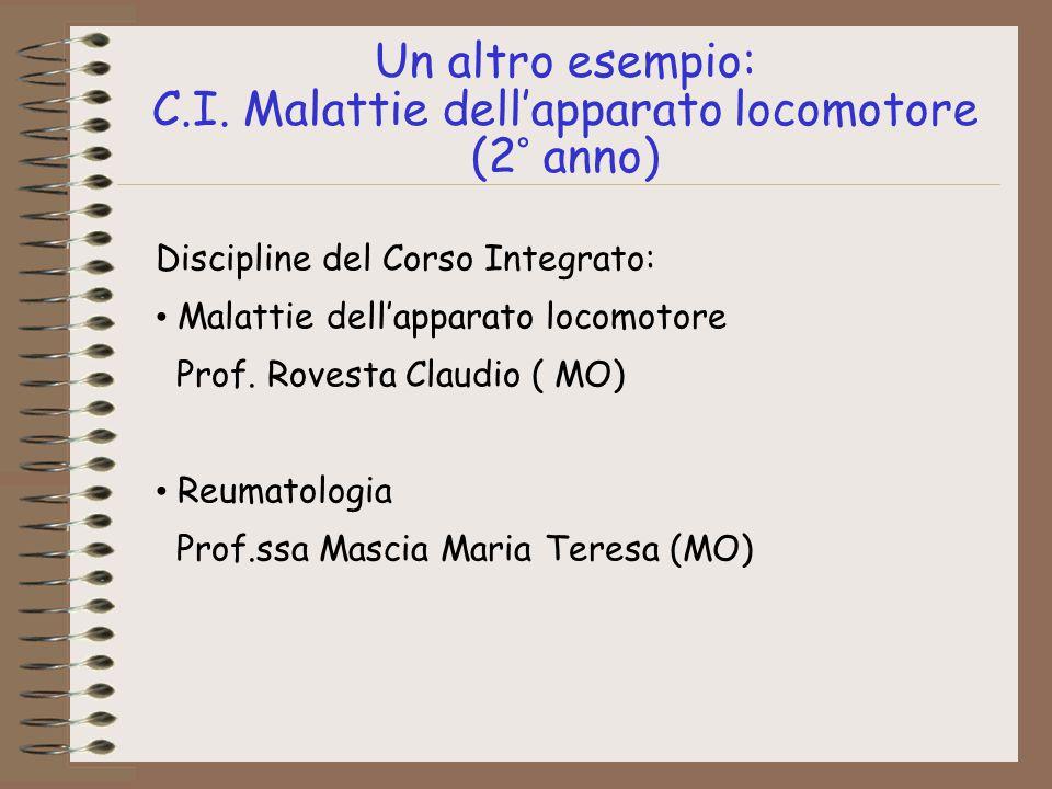 Un altro esempio: C.I. Malattie dell'apparato locomotore (2° anno)