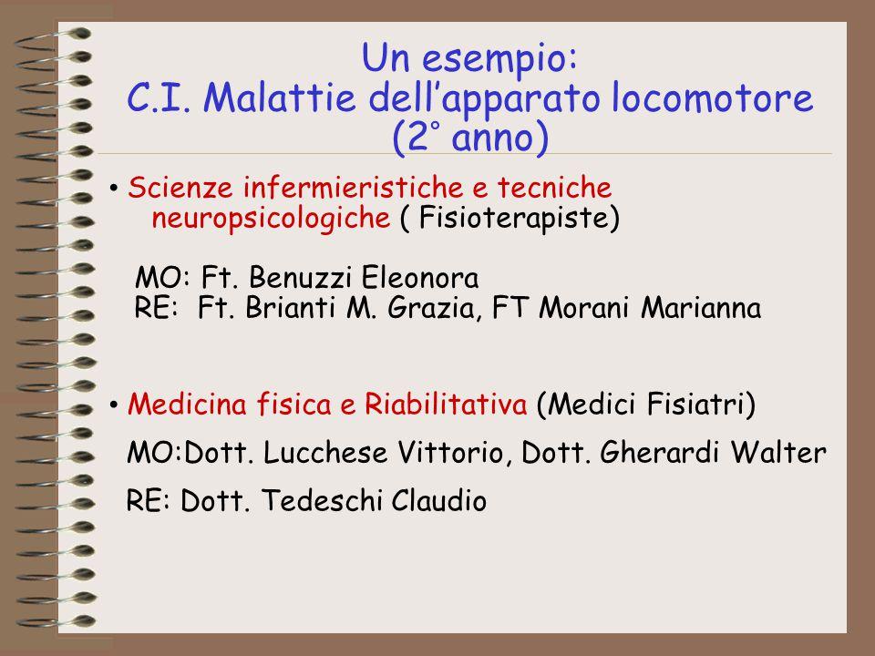 Un esempio: C.I. Malattie dell'apparato locomotore (2° anno)