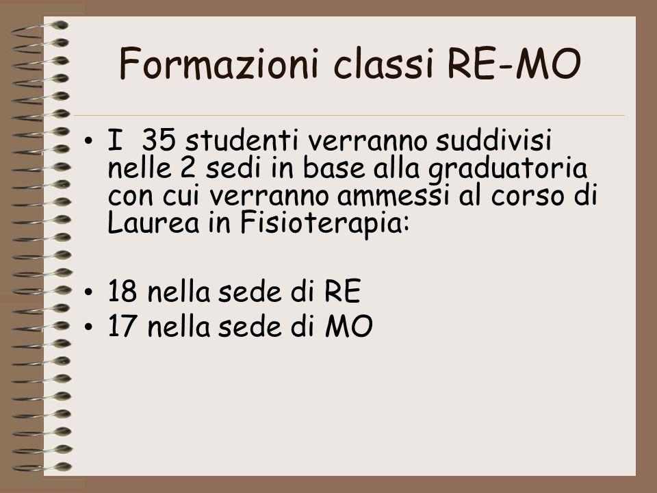 Formazioni classi RE-MO