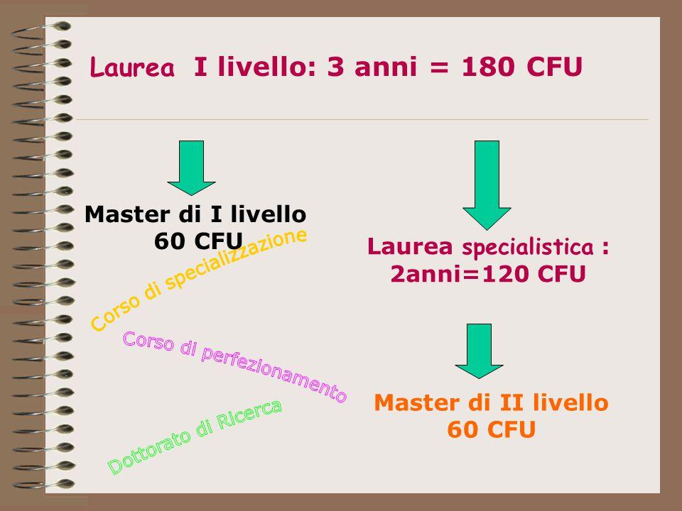 Laurea I livello: 3 anni = 180 CFU Laurea specialistica :