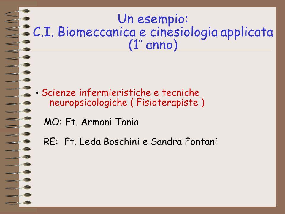 Un esempio: C.I. Biomeccanica e cinesiologia applicata (1° anno)