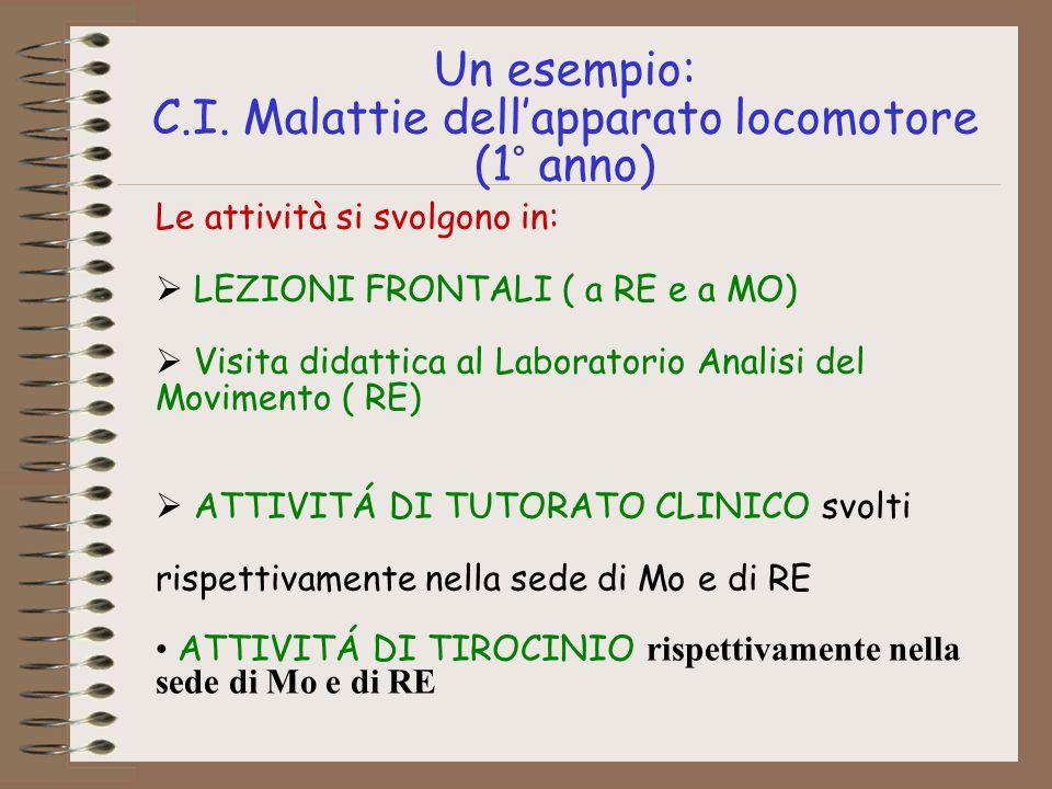 Un esempio: C.I. Malattie dell'apparato locomotore (1° anno)