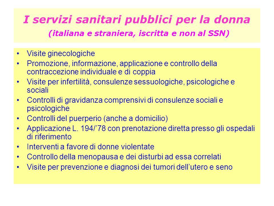 I servizi sanitari pubblici per la donna (italiana e straniera, iscritta e non al SSN)
