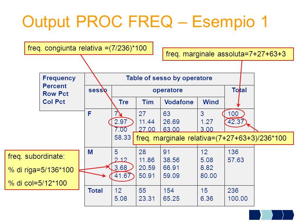 Output PROC FREQ – Esempio 1