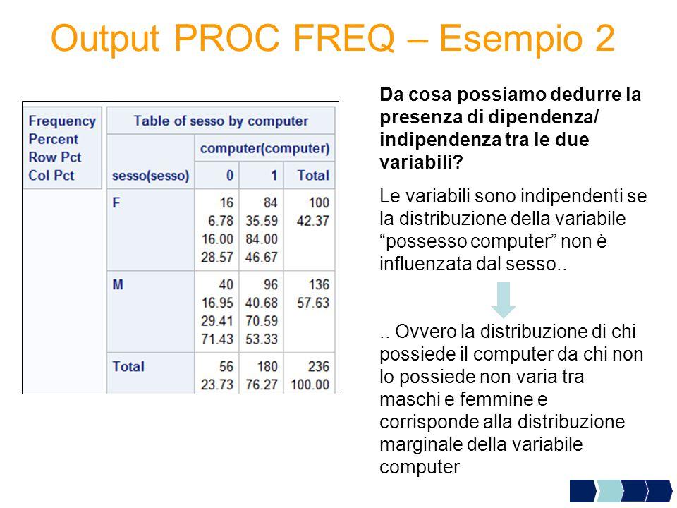 Output PROC FREQ – Esempio 2