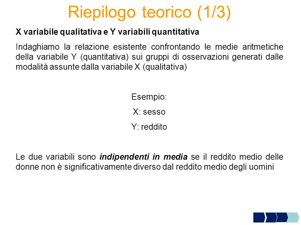 Riepilogo teorico (1/3) X variabile qualitativa e Y variabili quantitativa.