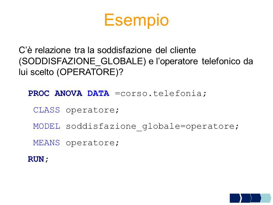 Esempio C'è relazione tra la soddisfazione del cliente (SODDISFAZIONE_GLOBALE) e l'operatore telefonico da lui scelto (OPERATORE)