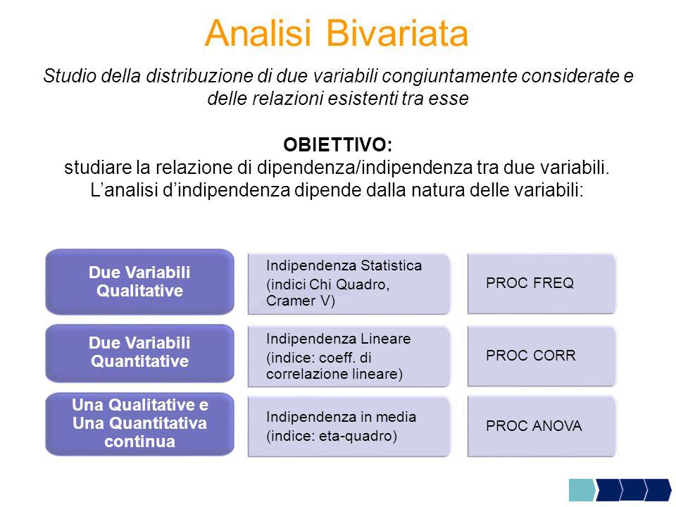 Analisi Bivariata Studio della distribuzione di due variabili congiuntamente considerate e delle relazioni esistenti tra esse.