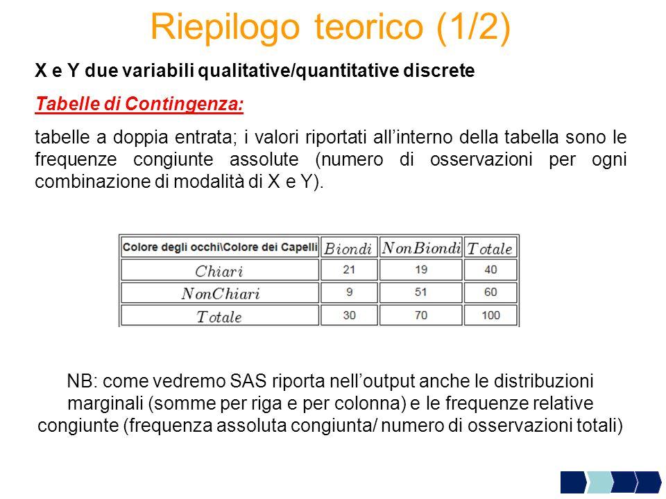 Riepilogo teorico (1/2) X e Y due variabili qualitative/quantitative discrete. Tabelle di Contingenza:
