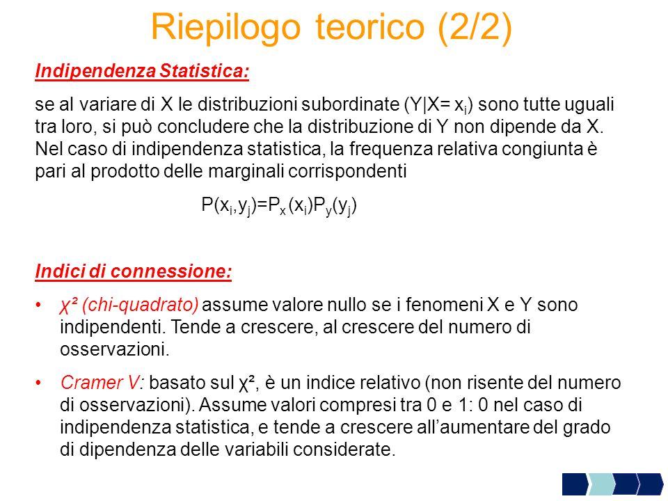 Riepilogo teorico (2/2) Indipendenza Statistica:
