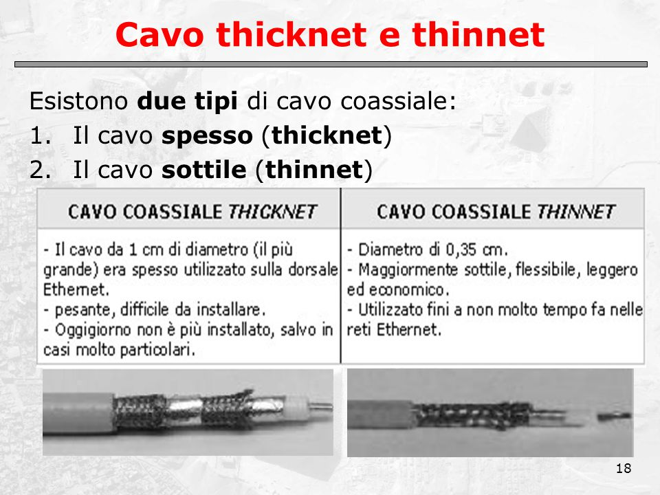 Cavo thicknet e thinnet