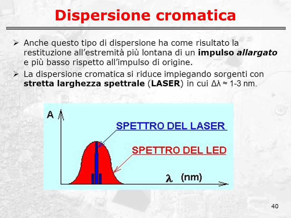 Dispersione cromatica