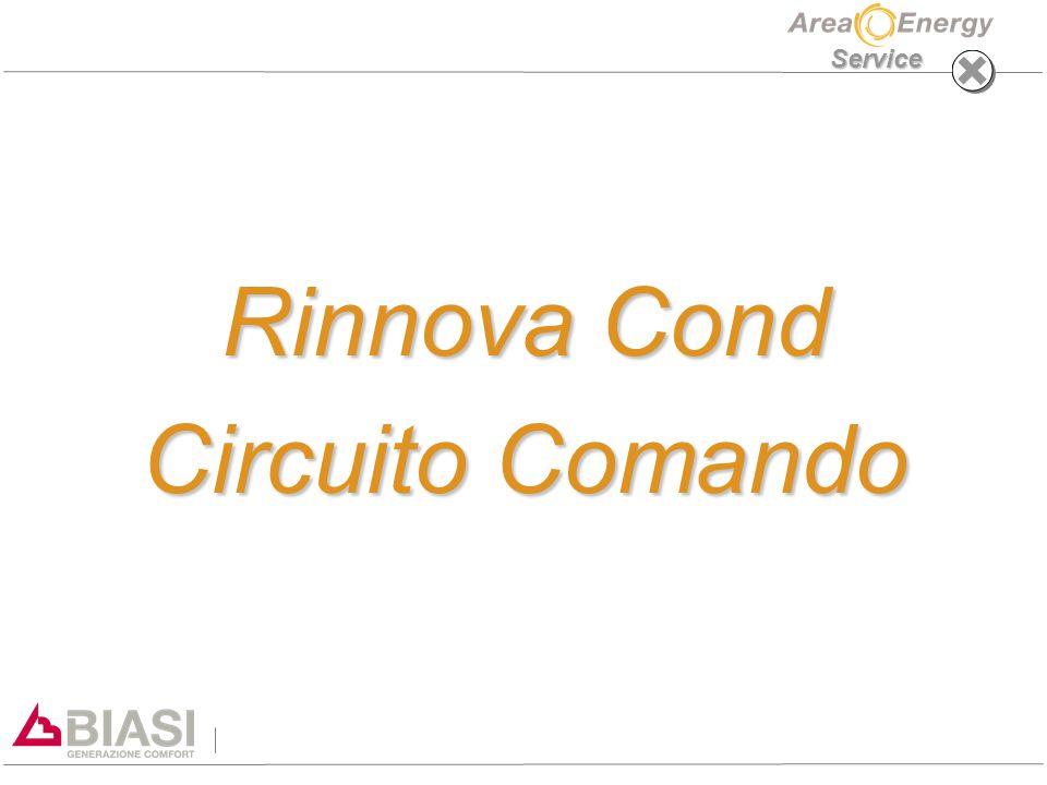 Rinnova Cond Circuito Comando