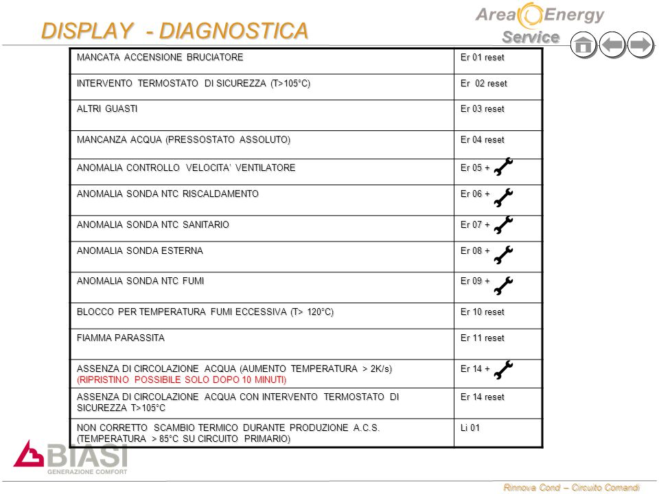 DISPLAY - DIAGNOSTICA MANCATA ACCENSIONE BRUCIATORE Er 01 reset