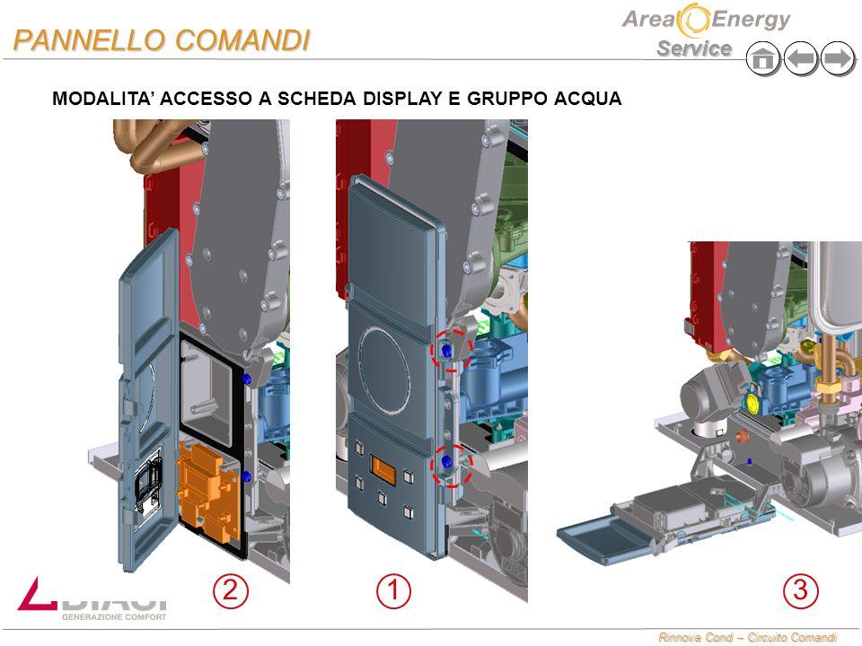 PANNELLO COMANDI MODALITA' ACCESSO A SCHEDA DISPLAY E GRUPPO ACQUA 2 1 3