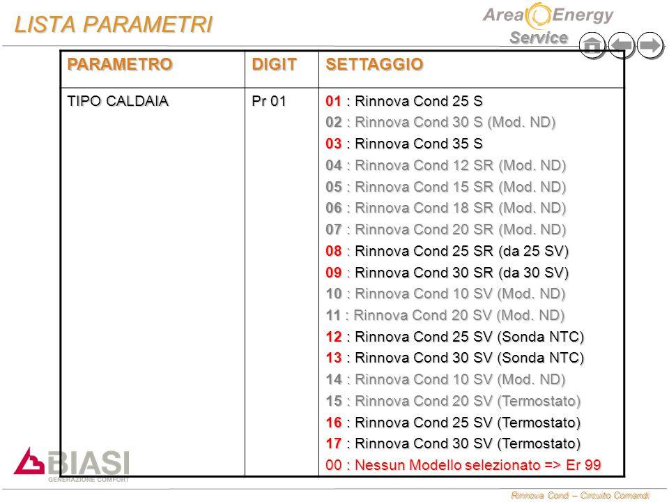 LISTA PARAMETRI PARAMETRO DIGIT SETTAGGIO TIPO CALDAIA Pr 01